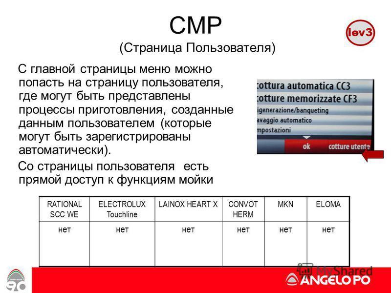 www.angelopo.it 38 CMP (Страница Пользователя) С главной страницы меню можно попасть на страницу пользователя, где могут быть представлены процессы приготовления, созданные данным пользователем (которые могут быть зарегистрированы автоматически). Со