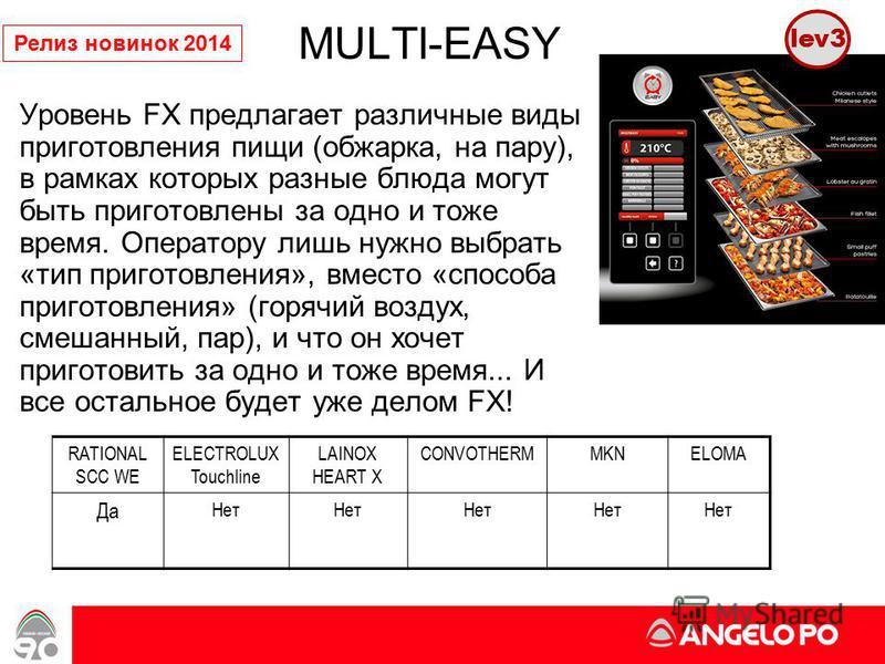 MULTI-EASY Уровень FX предлагает различные виды приготовления пищи (обжарка, на пару), в рамках которых разные блюда могут быть приготовлены за одно и тоже время. Оператору лишь нужно выбрать «тип приготовления», вместо «способа приготовления» (горяч
