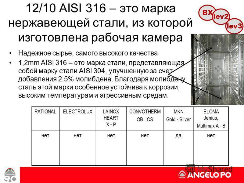 www.angelopo.it 43 12/10 AISI 316 – это марка нержавеющей стали, из которой изготовлена рабочая камера Надежное сырье, самого высокого качества 1,2mm AISI 316 – это марка стали, представляющая собой марку стали AISI 304, улучшенную за счет добавления