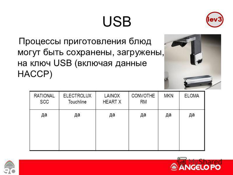 www.angelopo.it 53 USB Процессы приготовления блюд могут быть сохранены, загружены, на ключ USB (включая данные HACCP) RATIONAL SCC ELECTROLUX Touchline LAINOX HEART X CONVOTHE RM MKNELOMA да lev3