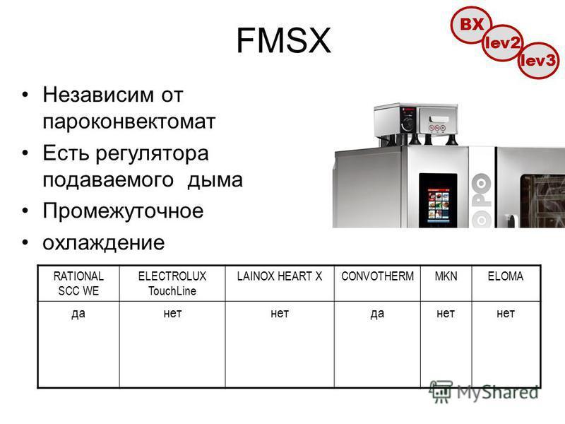FMSX Независим от пароконвектомат Есть регулятора подаваемого дыма Промежуточное охлаждение RATIONAL SCC WE ELECTROLUX TouchLine LAINOX HEART XCONVOTHERMMKNELOMA да-нет да-нет lev3 BX lev2