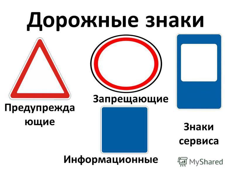 Дорожные знаки Запрещающие Знаки сервиса Предупрежда ющие Информационные