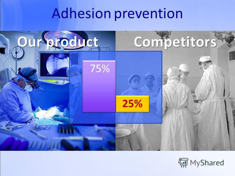 Adhesion prevention 25% 75%
