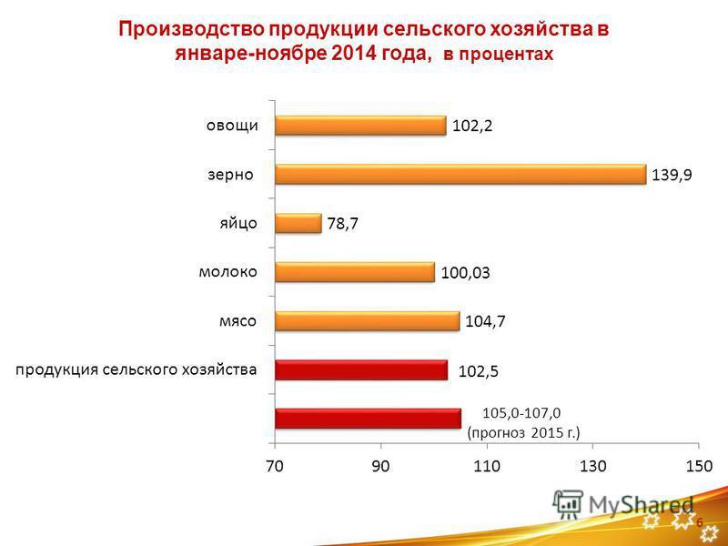 Производство продукции сельского хозяйства в январе-ноябре 2014 года, в процентах 6