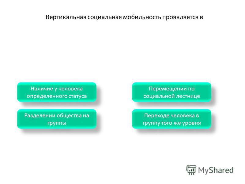 Вертикальная социальная мобильность проявляется в Перемещении по социальной лестнице Перемещении по социальной лестнице Переходе человека в группу того же уровня Переходе человека в группу того же уровня Разделении общества на группы Разделении общес