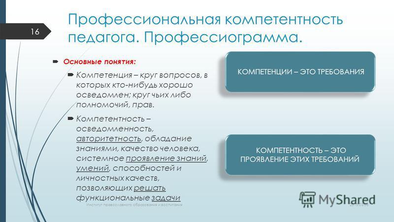 Профессиональная компетентность педагога. Профессиограмма. Основные понятия: Компетенция – круг вопросов, в которых кто-нибудь хорошо осведомлен; круг чьих либо полномочий, прав. Компетентность – осведомленность, авторитетность, обладание знаниями, к