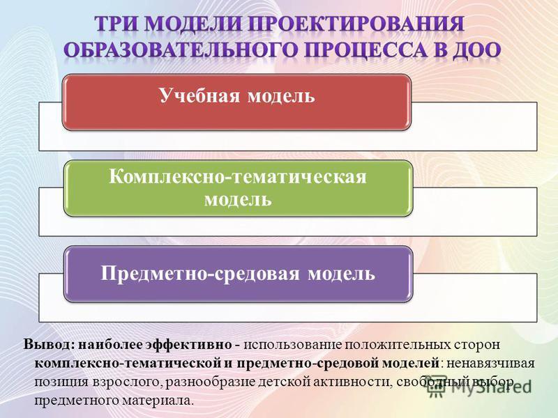 Вывод: наиболее эффективно - использование положительных сторон комплексно-тематической и предметно-средовой моделей: ненавязчивая позиция взрослого, разнообразие детской активности, свободный выбор предметного материала. Учебная модель Комплексно-те