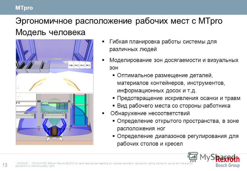 13 | 2012-03-27 | | DC-IA/MKT32 | © Bosch Rexroth AG 2012. All rights reserved, also regarding any disposal, exploitation, reproduction, editing, distribution, as well as in the event of applications for industrial property rights. MTpro Гибкая плани