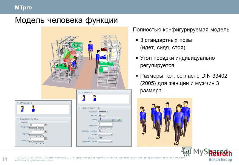 14 | 2012-03-27 | | DC-IA/MKT32 | © Bosch Rexroth AG 2012. All rights reserved, also regarding any disposal, exploitation, reproduction, editing, distribution, as well as in the event of applications for industrial property rights. MTpro Полностью ко
