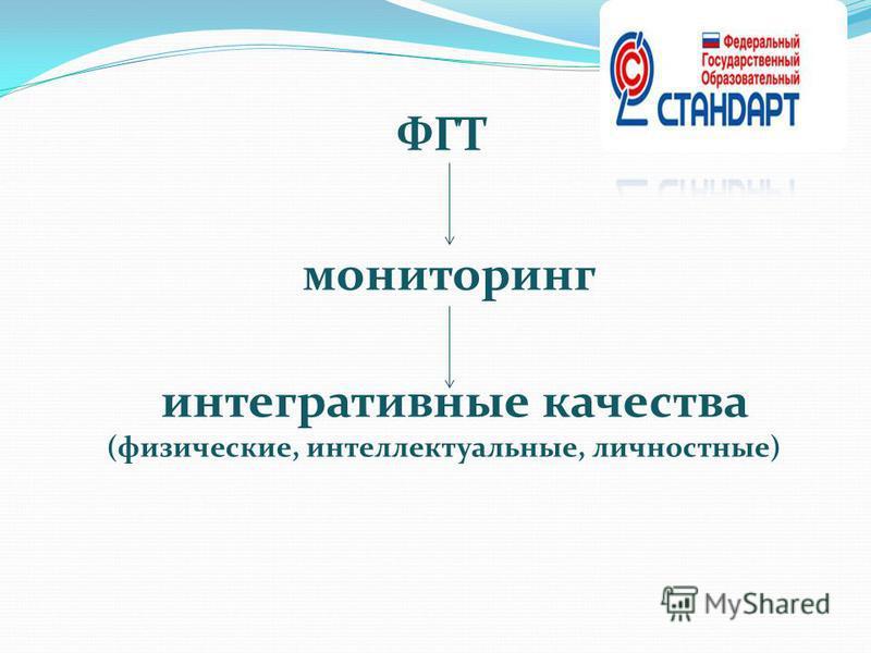 ФГТ мониторинг интегративные качества (физические, интеллектуальные, личностные)
