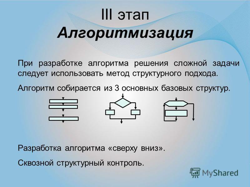 III этап Алгоритмизация При разработке алгоритма решения сложной задачи следует использовать метод структурного подхода. Алгоритм собирается из 3 основных базовых структур. Разработка алгоритма «сверху вниз». Сквозной структурный контроль.