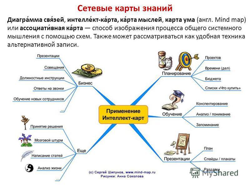 общего системного мышления
