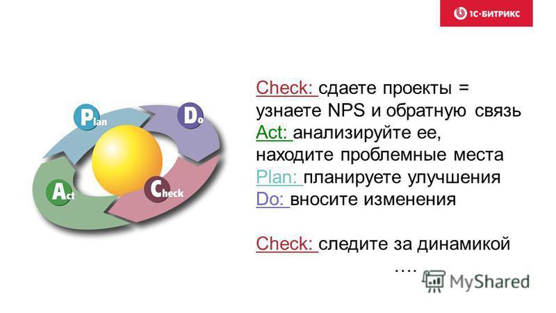 Check: сдаете проекты = узнаете NPS и обратную связь Act: анализируйте ее, находите проблемные места Plan: планируете улучшения Do: вносите изменения Check: следите за динамикой ….