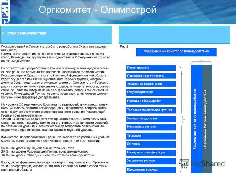 17 Оргкомитет - Олимпстрой
