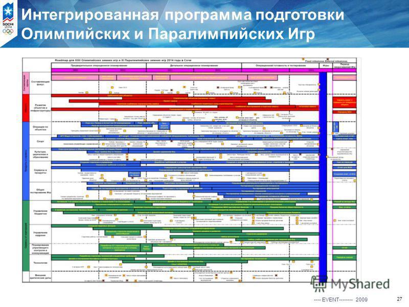 27 Интегрированная программа подготовки Олимпийских и Паралимпийских Игр ---- EVENT-------- 2009