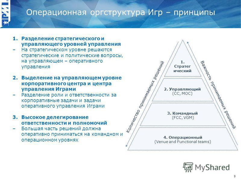 9 Операционная оргструктура Игр – принципы Количество принимаемых решений Важность принимаемых решений 1. Стратег ический 2. Управляющий (CC, MOC) 3. Командный (FCC, VGM) 4. Операционный (Venue and Functional teams) 1. Разделение стратегического и уп