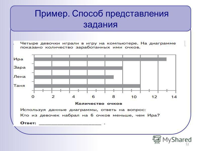 Пример. Способ представления задания 12