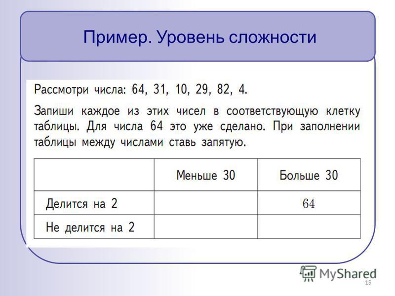 Пример. Уровень сложности 15