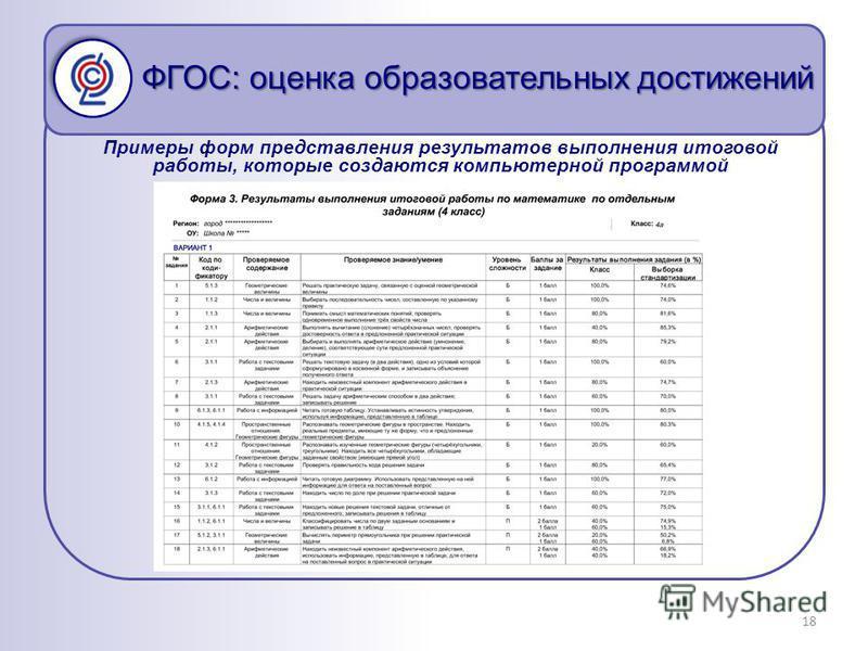 ФГОС: оценка образовательных достижений 18 Примеры форм представления результатов выполнения итоговой работы, которые создаются компьютерной программой