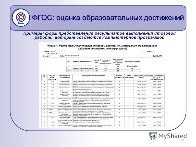 ФГОС: оценка образовательных достижений 19 Примеры форм представления результатов выполнения итоговой работы, которые создаются компьютерной программой