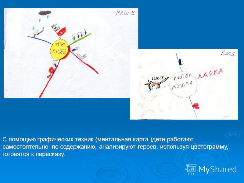 С помощью графических техник (ментальная карта )дети работают самостоятельно по содержанию, анализируют героев, используя светограмму, готовятся к пересказу.
