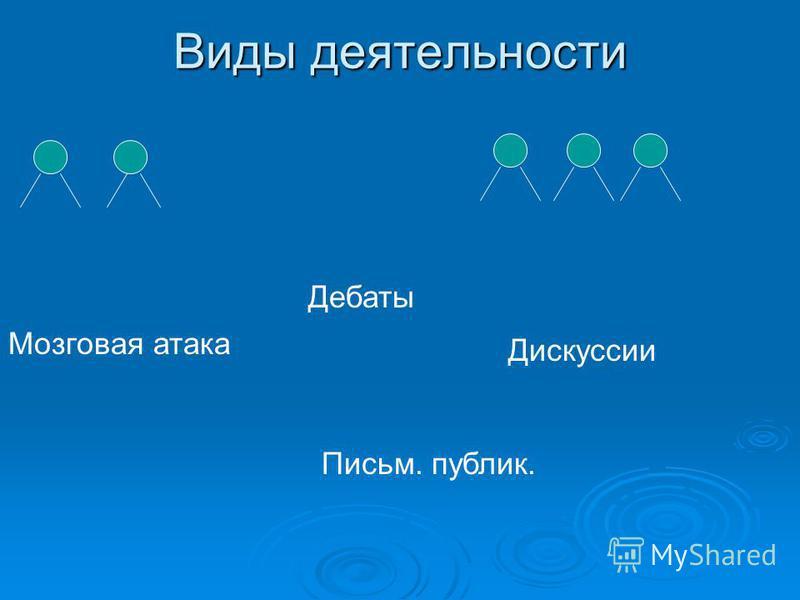 Виды деятельности Мозговая атака Дебаты Дискуссии Письм. публик.