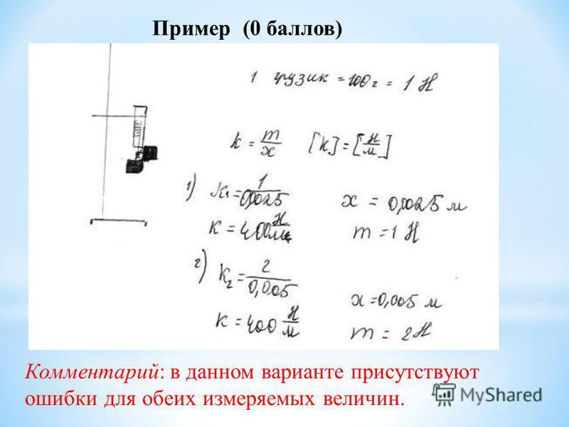 Пример (0 баллов) баллов) баллов) Комментарий: в данном варианте присутствуют ошибки для обеих измеряемых величин.