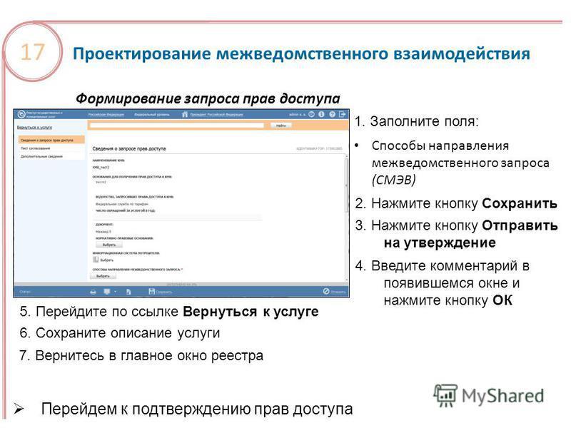 Формирование запроса прав доступа 17 1. Заполните поля: Перейдем к подтверждению прав доступа 5. Добавьте входящий документ, созданный по слайду 12 Проектирование межведомственного взаимодействия 5. Перейдите по ссылке Вернуться к услуге 7. Вернитесь