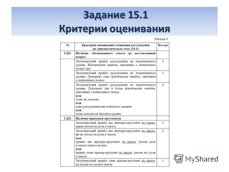 Задание 15.1 Критерии оценивания Задание 15.1 Критерии оценивания