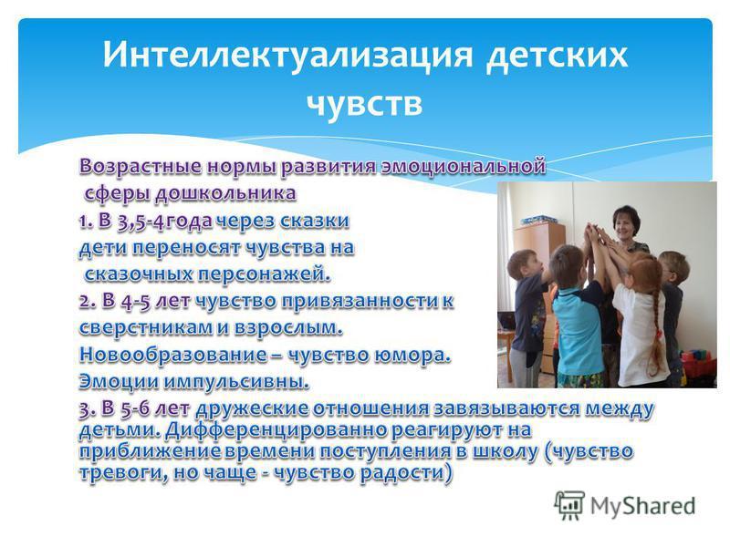 Эмоции дошкольника (по А.М. Щетининой)
