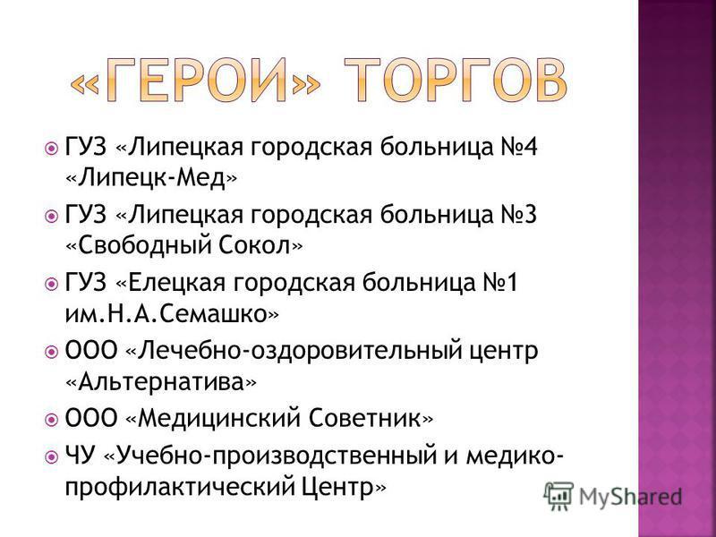Запись на прием в детскую областную больницу город смоленск