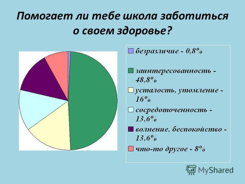 Анкета-выбор «Цветик-семицветик»