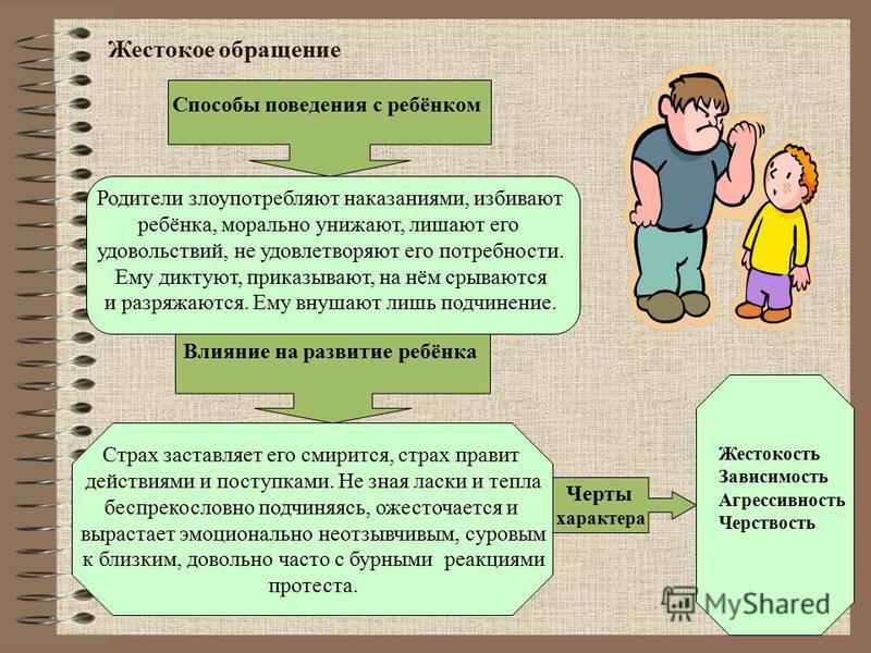 Жестокое обращение Влияние на развитие ребёнка Черты характера Способы поведения с ребёнком Родители злоупотребляют наказаниями, избивают ребёнка, морально унижают, лишают его удовольствий, не удовлетворяют его потребности. Ему диктуют, приказывают,