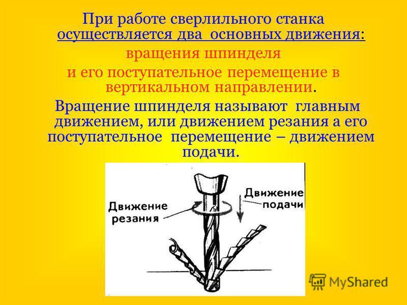trudovik45.ucoz.ru При работе сверлильного станка осуществляется два основных движения: вращения шпинделя и его поступательное перемещение в вертикальном направлении. Вращение шпинделя называют главным движением, или движением резания а его поступате