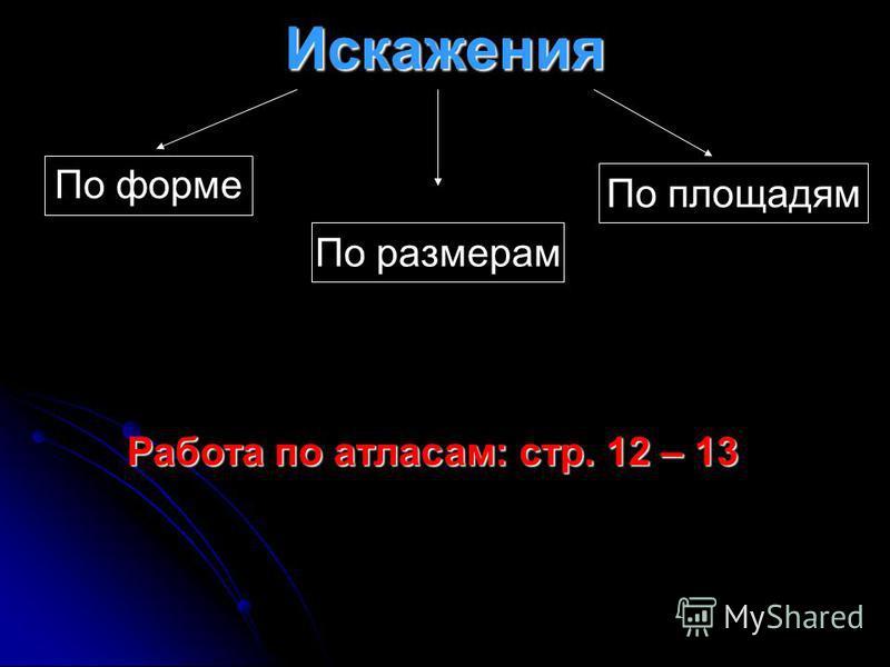Искажения По форме По размерам По площадям Работа по атласам: стр. 12 – 13 Работа по атласам: стр. 12 – 13