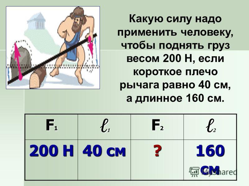 F1F1F1F1 1 F2F2F2F2 2 200 Н 40 см ? 160 см Какую силу надо применить человеку, чтобы поднять груз весом 200 Н, если короткое плечо рычага равно 40 см, а длинное 160 см.