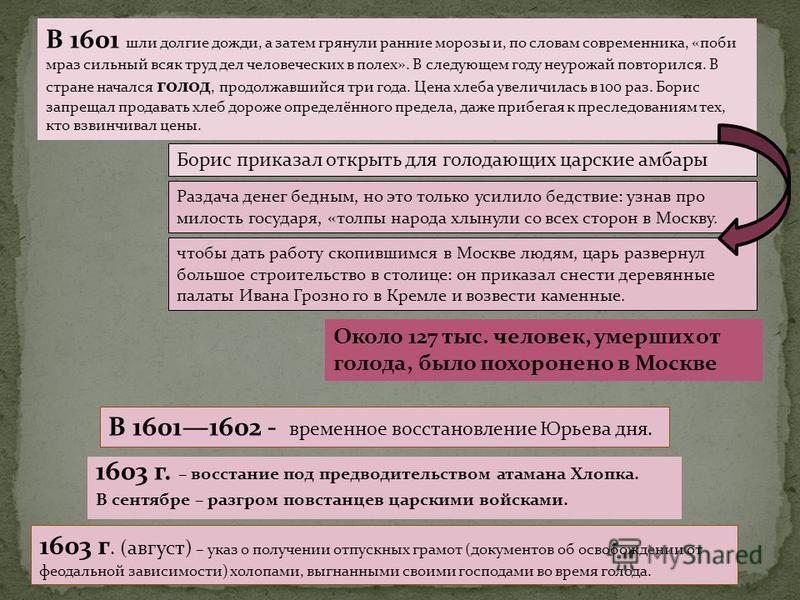 1603 г. – восстание под предводительством атамана Хлопка. В сентябре – разгром повстанцев царскими войсками. Около 127 тыс. человек, умерших от голода, было похоронено в Москве В 1601 шли долгие дожди, а затем грянули ранние морозы и, по словам совре