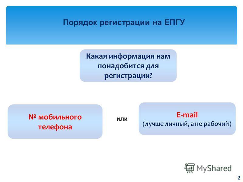 Порядок регистрации на ЕПГУ Какая информация нам понадобится для регистрации? E-mail (лучше личный, а не рабочий) мобильного телефона 2 или