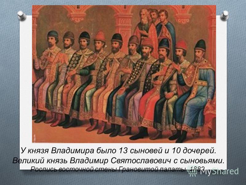 У князя Владимира было 13 сыновей и 10 дочерей. Великий князь Владимир Святославович с сыновьями. Роспись восточной стены Грановитой палаты. 1882.