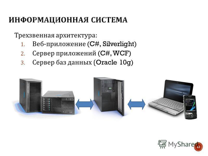 12 Трехзвенная архитектура : 1. Веб - приложение (C#, Silverlight) 2. Сервер приложений (C#, WCF) 3. Сервер баз данных (Oracle 10g)