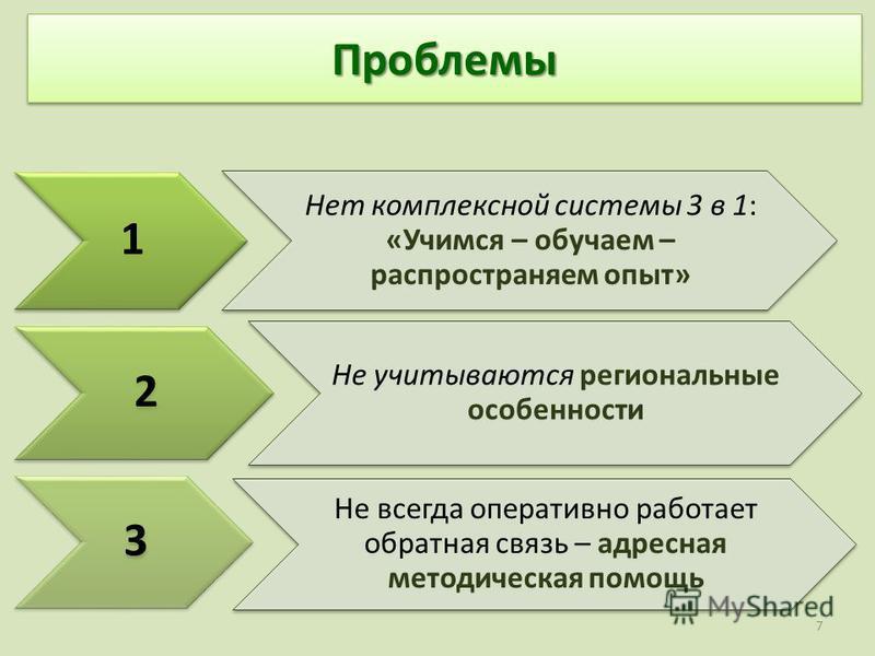 Проблемы Проблемы 7