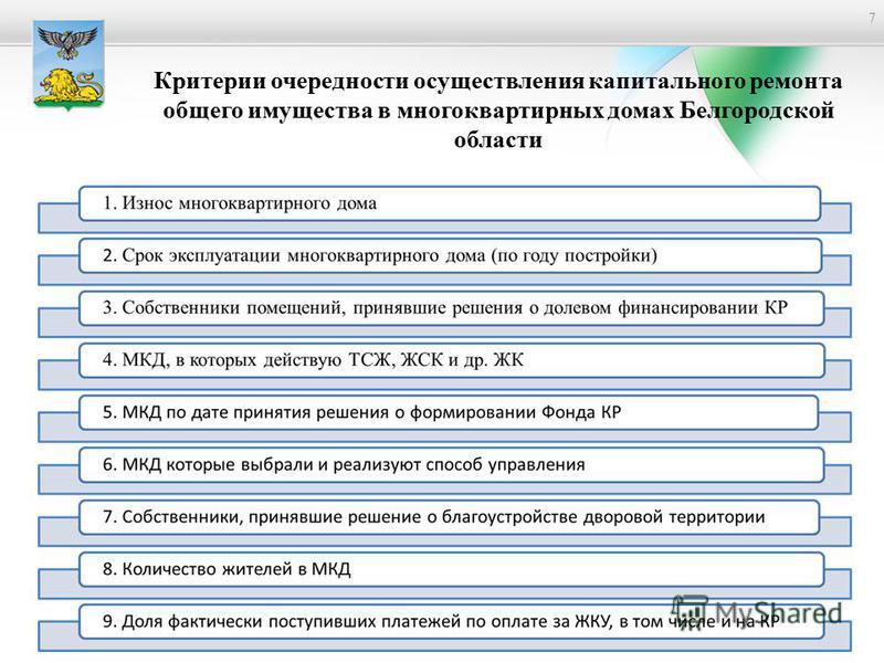 7 Критерии очередности осуществления капитального ремонта общего имущества в многоквартирных домах Белгородской области