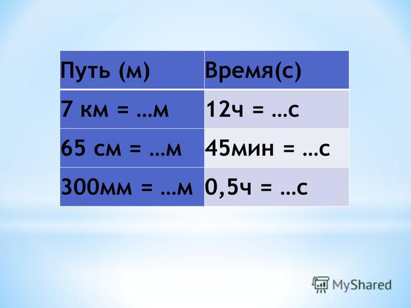 Путь (м) Время(с) 7 км = …м 12 ч = …с 65 см = …м 45 мин = …с 300 мм = …м 0,5 ч = …с