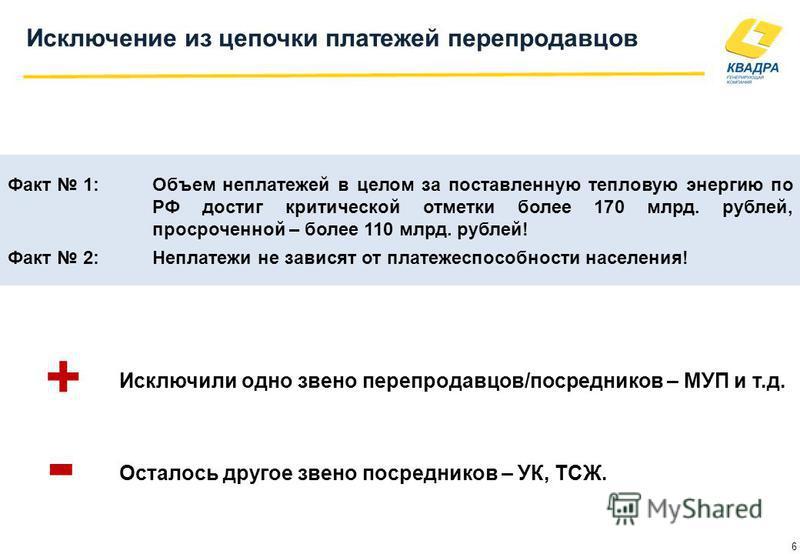 6 Исключение из цепочки платежей перепродавцов Факт 1:Объем неплатежей в целом за поставленную тепловую энергию по РФ достиг критической отметки более 170 млрд. рублей, просроченной – более 110 млрд. рублей! Факт 2:Неплатежи не зависят от платежеспос