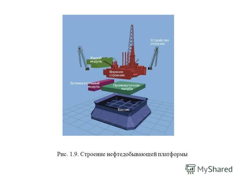 Рис. 1.9. Строение нефтедобывающей платформы