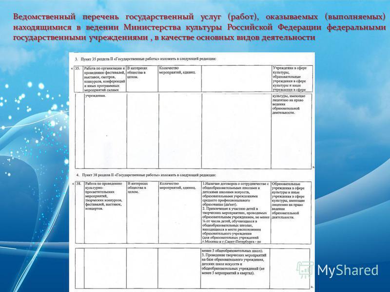 Ведомственный перечень государственный услуг (работ), оказываемых (выполняемых) находящимися в ведении Министерства культуры Российской Федерации федеральными государственными учреждениями, в качестве основных видов деятельности