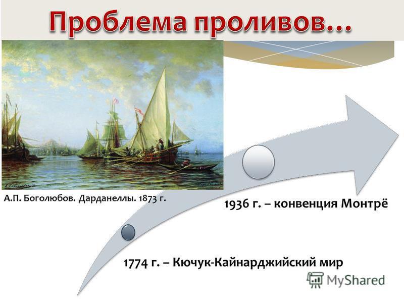1774 г. – Кючук-Кайнарджийский мир 1936 г. – конвенция Монтрё А.П. Боголюбов. Дарданеллы. 1873 г.