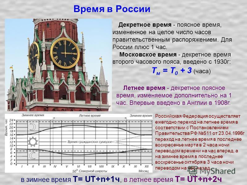 Время в России Декретное время - поясное время, измененное на целое число часов правительственным распоряжением. Для России плюс 1 час. Московское время - декретное время второго часового пояса, введено с 1930 г: T м = T 0 + 3 (часа) в зимнее время Т