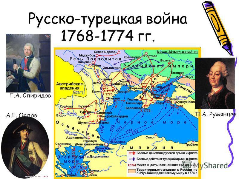Русско-турецкая война 1768-1774 гг. П.А. Румянцев А.Г. Орлов Г.А. Спиридов