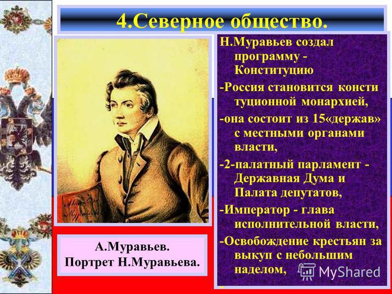 Н.Муравьев создал программу - Конституцию -Россия становится конституционной монархией, -она состоит из 15«держав» с местными органами власти, -2-палатный парламент - Державная Дума и Палата депутатов, -Император - глава исполнительной власти, -Освоб